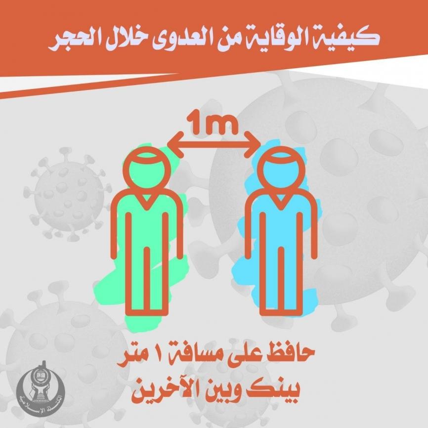 إرشادات الوقاية من الاصابة بفيروس كورونا المستجد