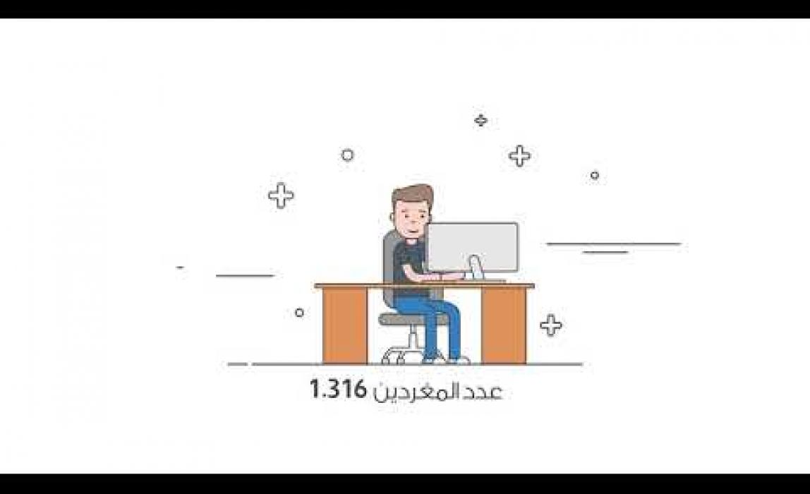 احصائية التغريد للكتلة الاسلامية على هاشتاق انتفاضة القدس